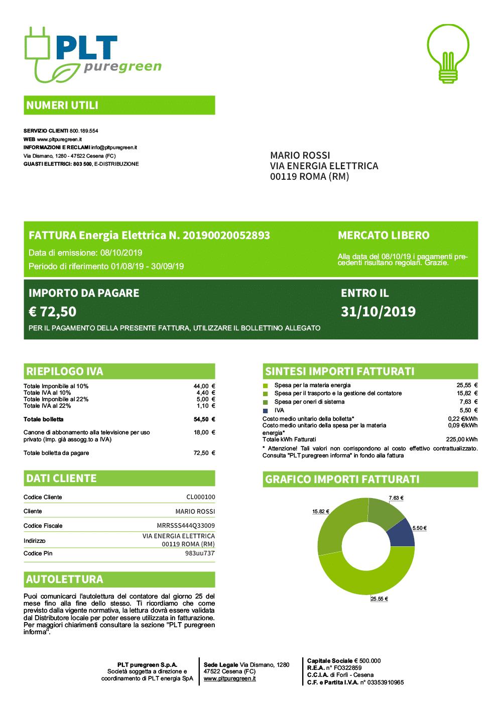 Quadro sintetico - Bolletta energia elettrica